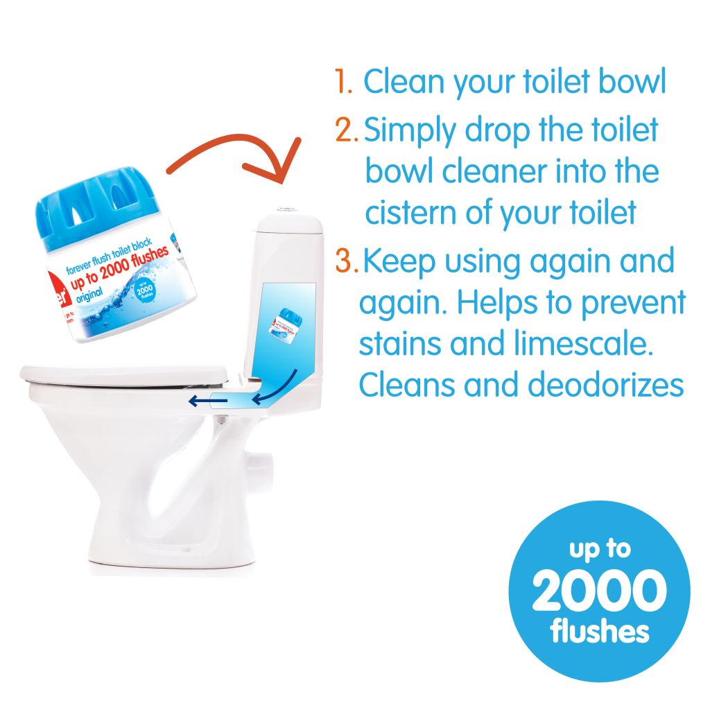Yonder Automatic Toilet Bowl Cleaner How to use